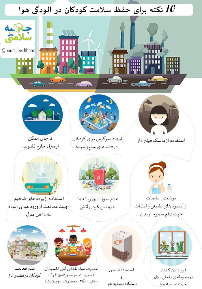 protect-kids-from-airpollution-infographics.jpg